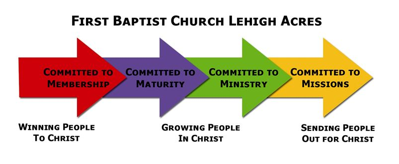 FIRST BAPTIST CHURCH GRAPHIC I ASKED PAUL ABOUT I COPIED MADE JPEG